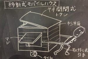 移動式モバイルハウスを作れ